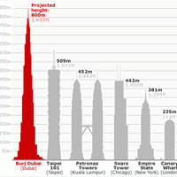 thumbnails-world-tallest