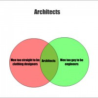 Architects – Yes, The Truth Hurts