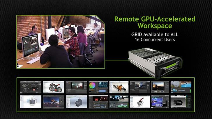 Nvidia Quadro Professional Workstation Graphics